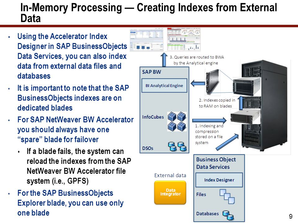 In-Memory Processing — Creating Indexes from External Data Using the Accelerator Index Designer in SAP BusinessObjects Data Services, you can also index data from external data files and databases It is important to note that the SAP BusinessObjects indexes are on dedicated blades For SAP NetWeaver BW Accelerator you should always have one spare blade for failover  If a blade fails, the system can reload the indexes from the SAP NetWeaver BW Accelerator file system (i.e., GPFS) For the SAP BusinessObjects Explorer blade, you can use only one blade 9