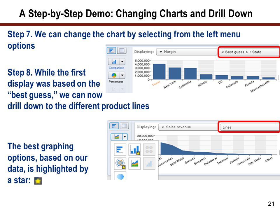 A Step-by-Step Demo: Changing Charts and Drill Down Step 7.