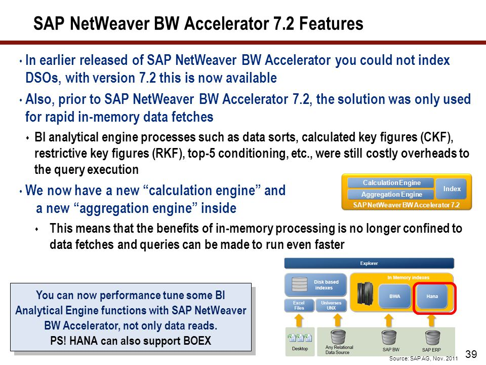 SAP NetWeaver BW Accelerator 7.2 Features In earlier released of SAP NetWeaver BW Accelerator you could not index DSOs, with version 7.2 this is now available Also, prior to SAP NetWeaver BW Accelerator 7.2, the solution was only used for rapid in-memory data fetches  BI analytical engine processes such as data sorts, calculated key figures (CKF), restrictive key figures (RKF), top-5 conditioning, etc., were still costly overheads to the query execution We now have a new calculation engine and a new aggregation engine inside  This means that the benefits of in-memory processing is no longer confined to data fetches and queries can be made to run even faster You can now performance tune some BI Analytical Engine functions with SAP NetWeaver BW Accelerator, not only data reads.