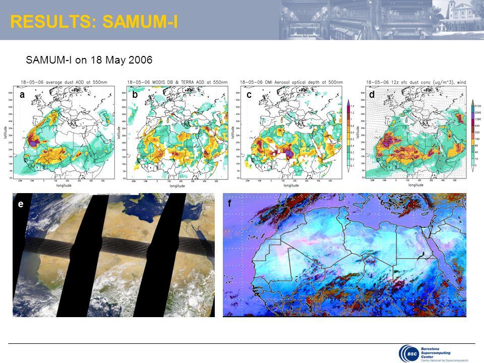 RESULTS: SAMUM-I a c e g b d f h Day of May 2006 Stations a e h f c b d g red - AERONET blue - Bodélé green - EARLINET  Naples  Athens  Thessaloniki SAMUM-I