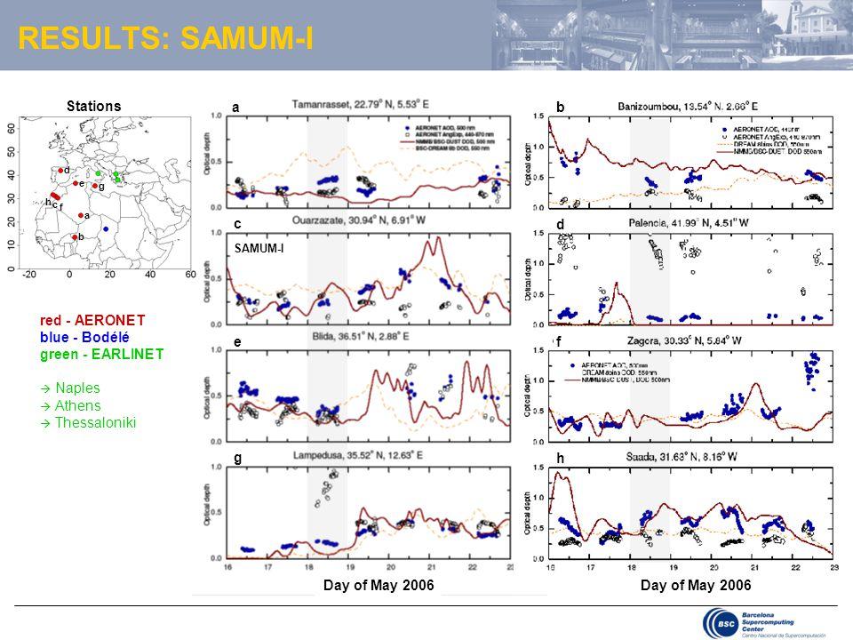 RESULTS: SAMUM-I a b c d e f g h j k SAMUM-I