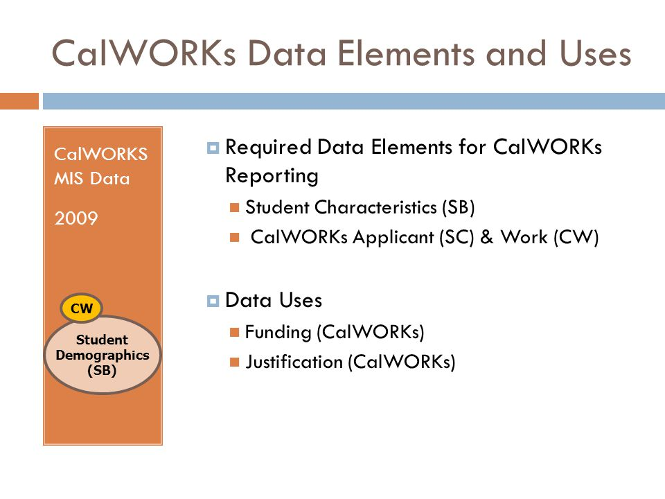 CalWORKs Data Elements and Uses CalWORKS MIS Data 2009  Required Data Elements for CalWORKs Reporting Student Characteristics (SB) CalWORKs Applicant (SC) & Work (CW)  Data Uses Funding (CalWORKs) Justification (CalWORKs) Student Demographics (SB) CW