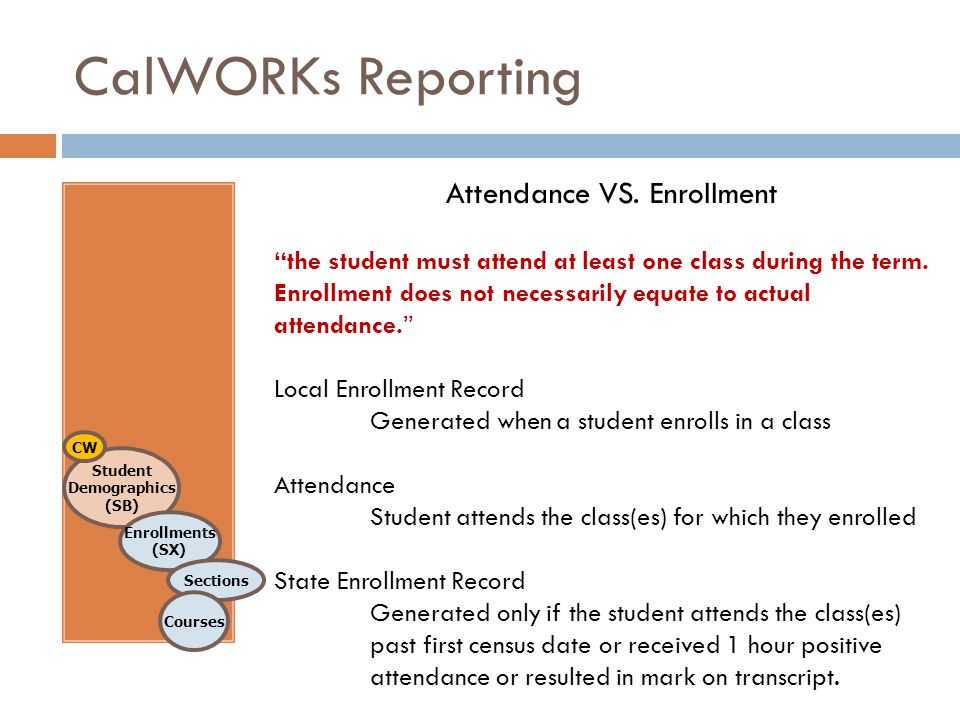 """CalWORKs Reporting Attendance VS. Enrollment """"the student must attend at least one class during the term. Enrollment does not necessarily equate to ac"""