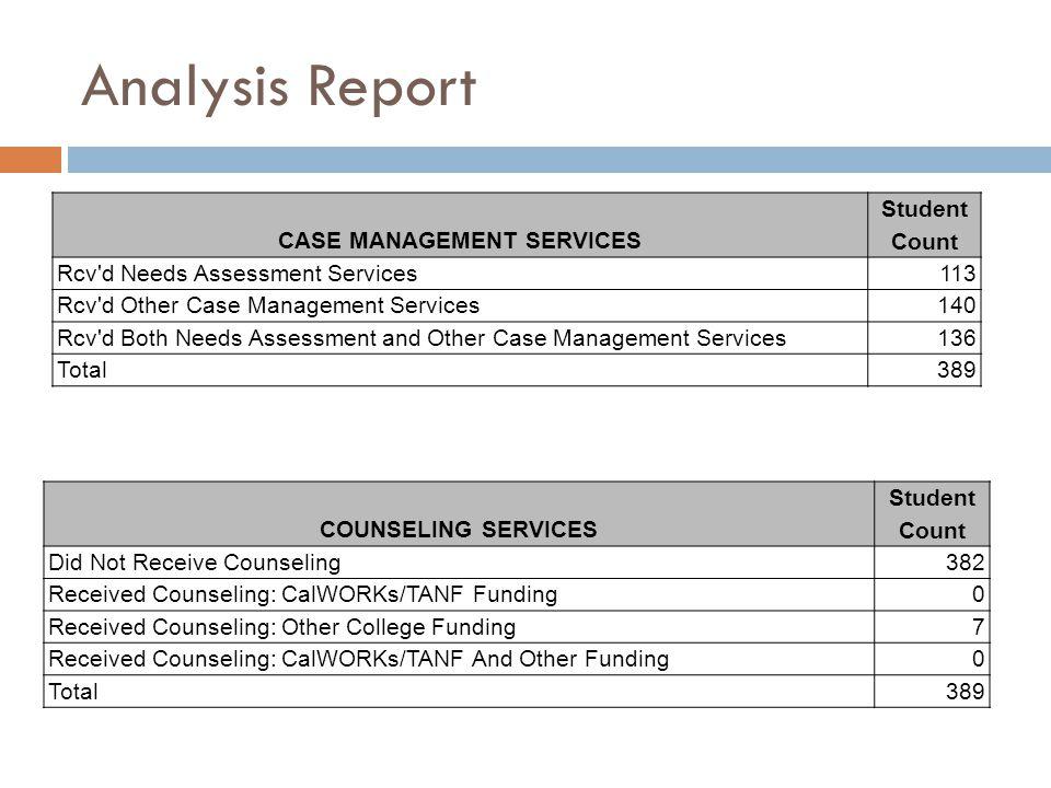 Analysis Report CASE MANAGEMENT SERVICES Student Count Rcv'd Needs Assessment Services113 Rcv'd Other Case Management Services140 Rcv'd Both Needs Ass