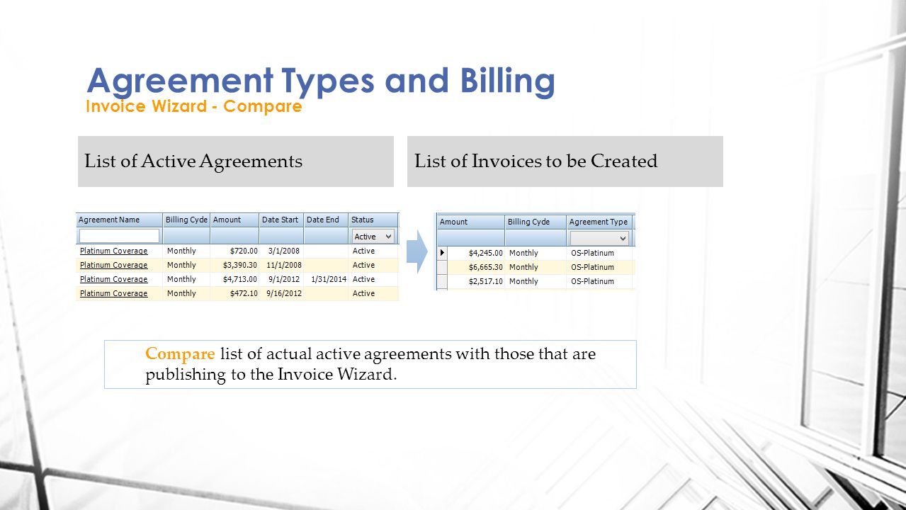 List of Invoices to be CreatedList of Active Agreements Agreement Types and Billing Invoice Wizard - Compare Compare list of actual active agreements with those that are publishing to the Invoice Wizard.