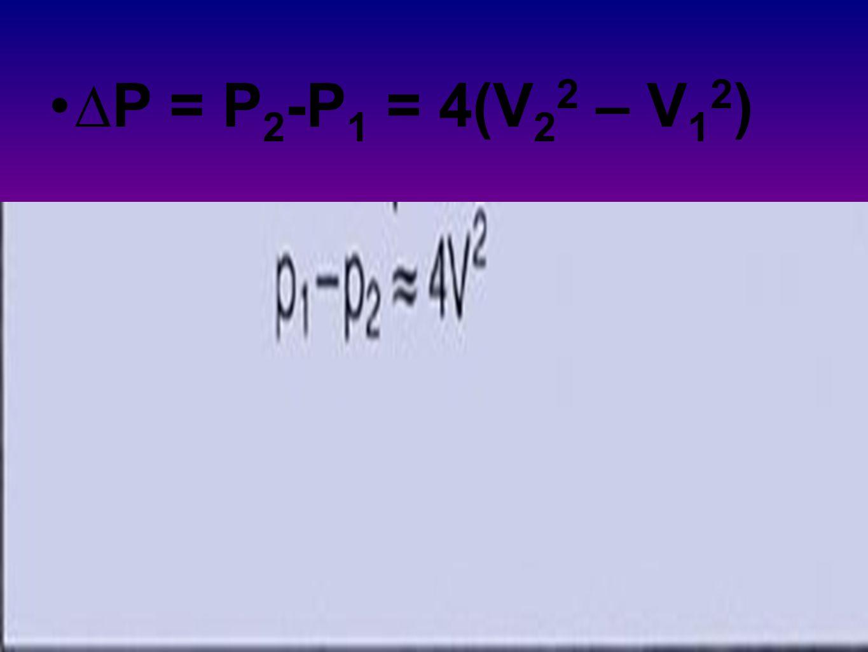 ∆P = P 2 -P 1 = 4(V 2 2 – V 1 2 )