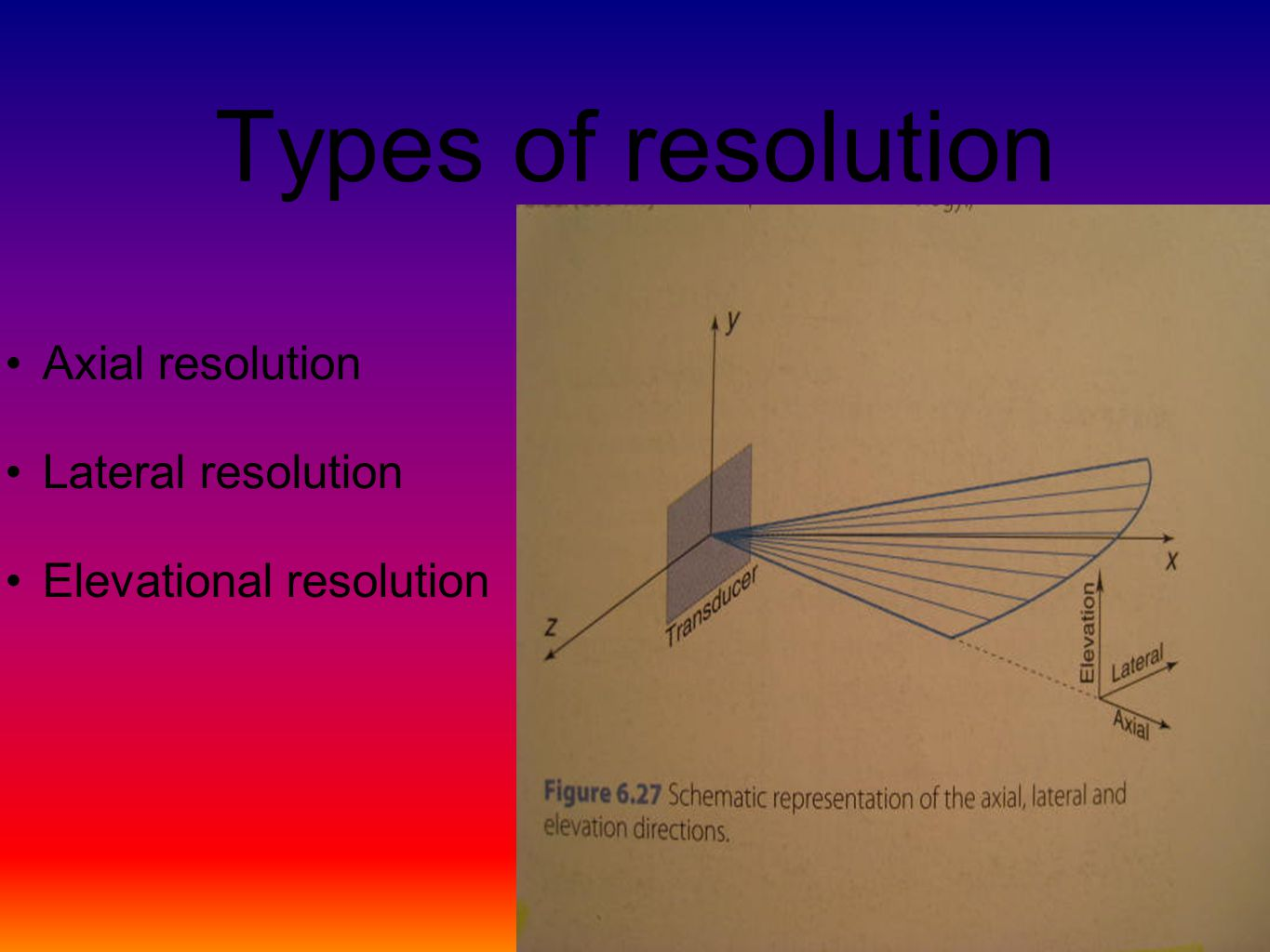 Types of resolution Axial resolution Lateral resolution Elevational resolution