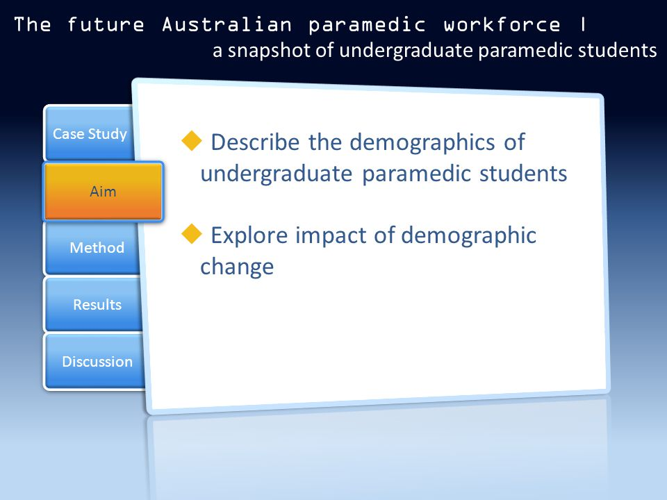 Method Results Case Study Discussion Aim  Describe the demographics of undergraduate paramedic students  Explore impact of demographic change The future Australian paramedic workforce | a snapshot of undergraduate paramedic students