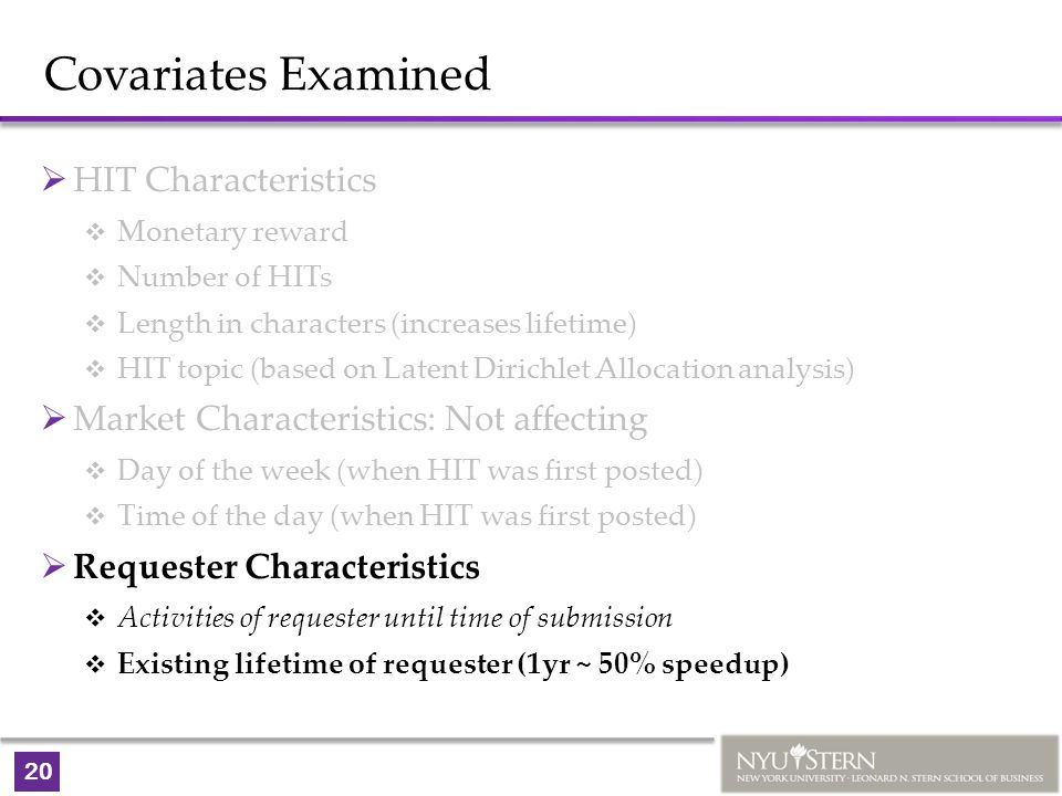 20 Covariates Examined  HIT Characteristics  Monetary reward  Number of HITs  Length in characters (increases lifetime)  HIT topic (based on Latent Dirichlet Allocation analysis)  Market Characteristics: Not affecting  Day of the week (when HIT was first posted)  Time of the day (when HIT was first posted)  Requester Characteristics  Activities of requester until time of submission  Existing lifetime of requester (1yr ~ 50% speedup)
