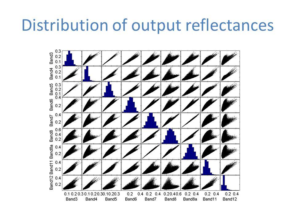 Distribution of output reflectances