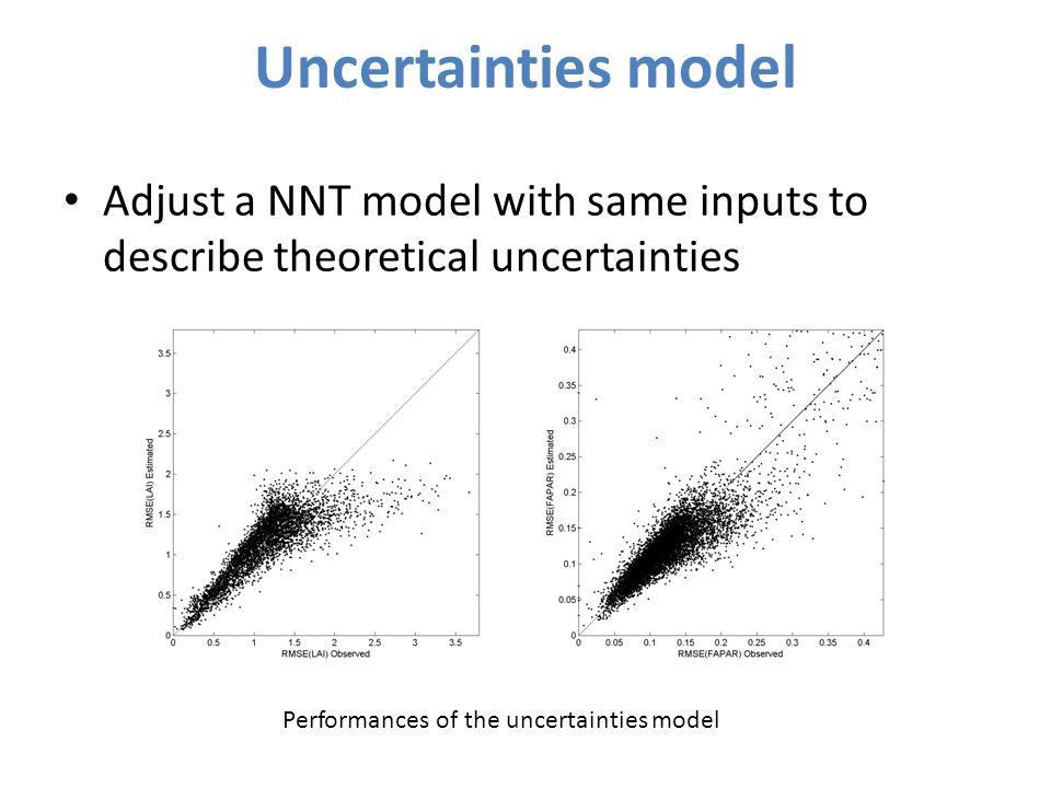 Uncertainties model Adjust a NNT model with same inputs to describe theoretical uncertainties Performances of the uncertainties model