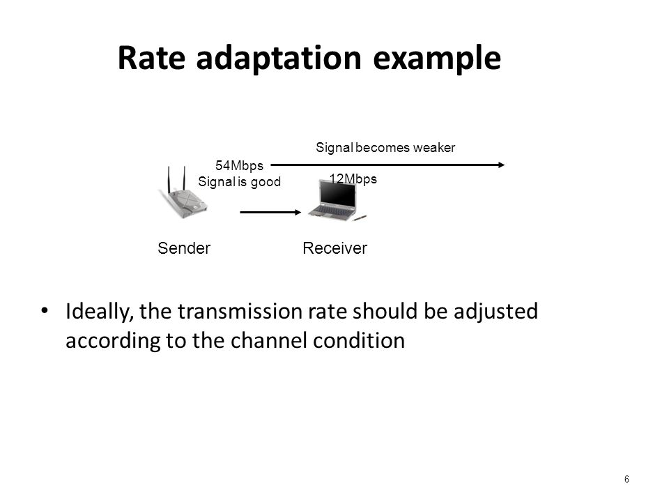 6 Rate adaptation example Ideally, the transmission rate should be adjusted according to the channel condition Sender Receiver 54Mbps Signal is good Signal becomes weaker 12Mbps