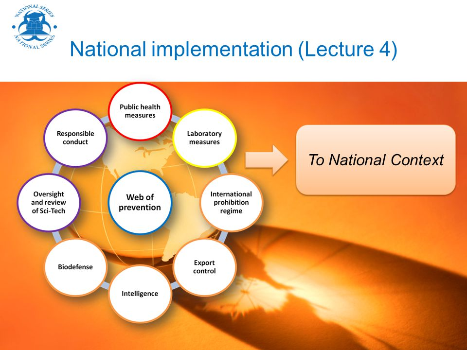 National implementation (Lecture 4) To National Context