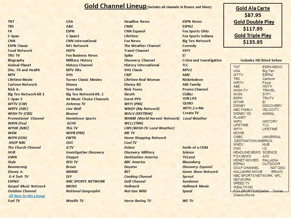 Gold Channel Lineup (includes all channels in Bronze and Silver) TNT USA Headline NewsESPN News TBS A&ECNBCESPN2 FXESPNCNN EspanolFox Sports Ohio C-SpanC-Span2Lifetime Fox Sports Indiana CNNCNN InternationalFox NewsBig Ten Network ESPN ClassicNFL NetworkThe Weather ChannelComedy Food NetworkHGTVTravel ChannelSYFY TRU TVFox Business NewsSpikeE.