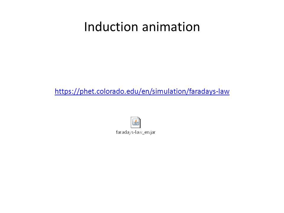 Induction animation https://phet.colorado.edu/en/simulation/faradays-law