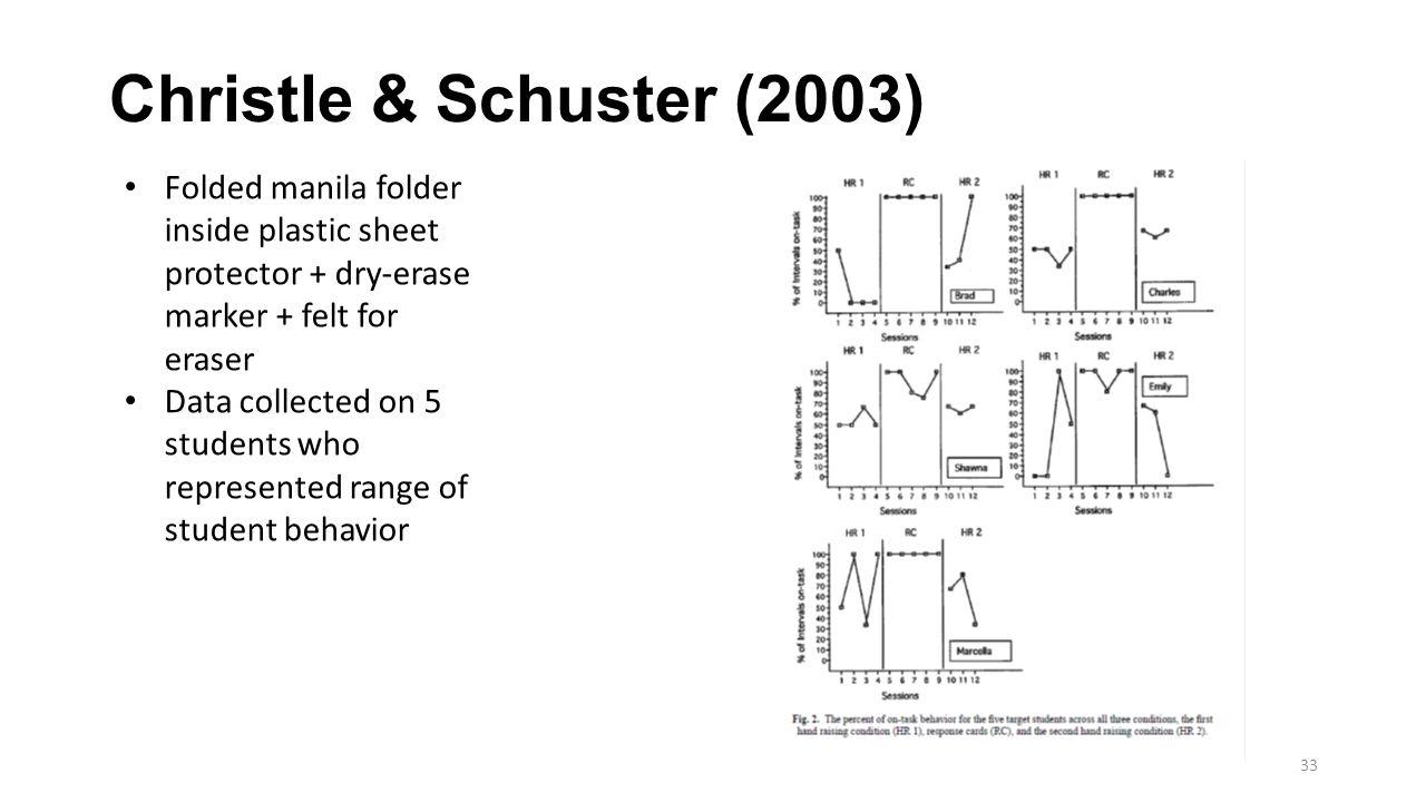 Christle & Schuster (2003) 33 Folded manila folder inside plastic sheet protector + dry-erase marker + felt for eraser Data collected on 5 students who represented range of student behavior