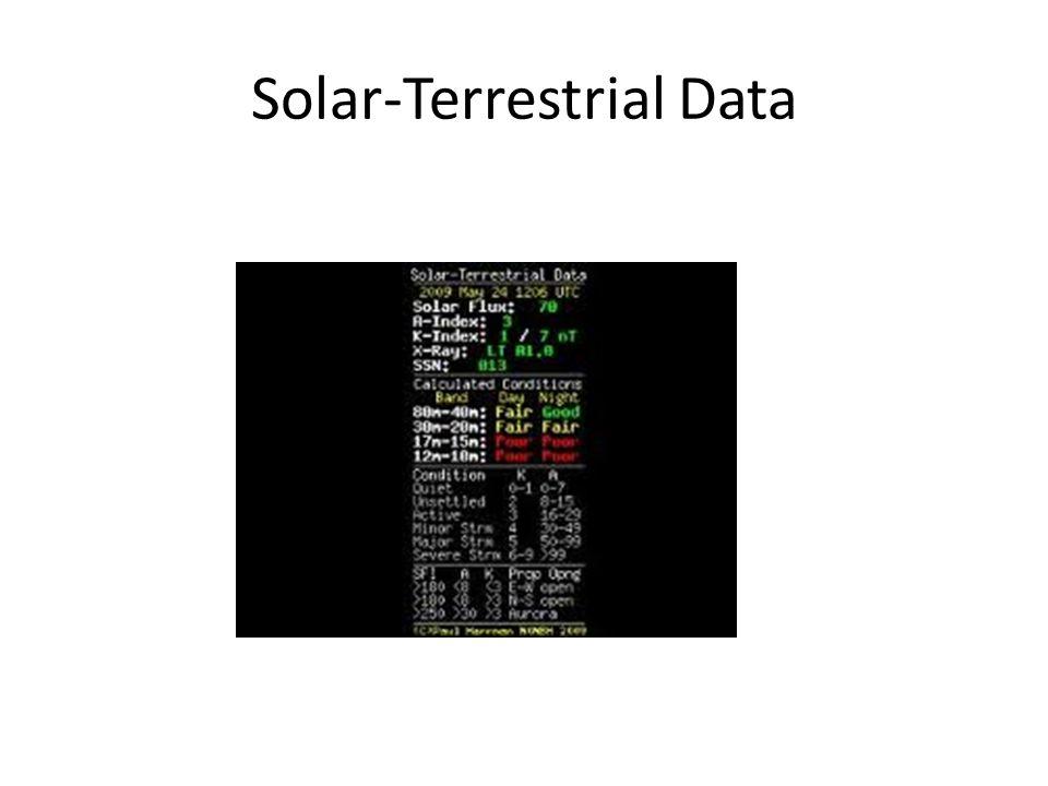 Solar-Terrestrial Data