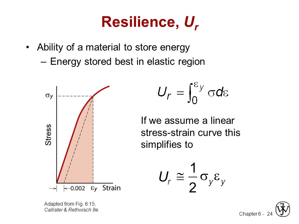 Chapter 6 - 24 Resilience, U r Ability of a material to store energy –Energy stored best in elastic region If we assume a linear stress-strain curve t