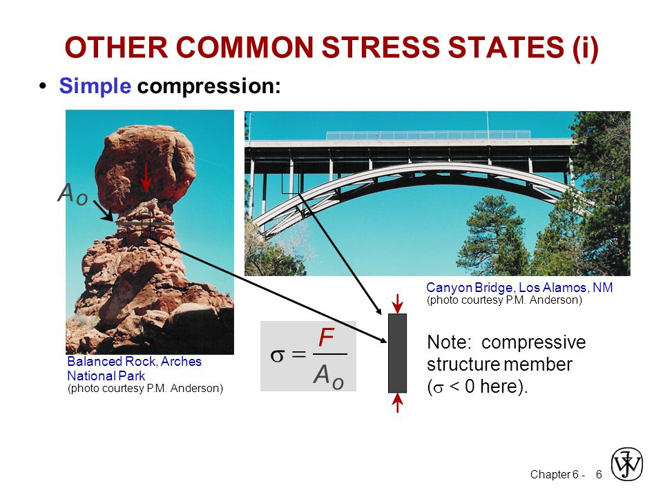 Chapter 6 - 7 Bi-axial tension: Hydrostatic compression: Pressurized tank   < 0 h (photo courtesy P.M.