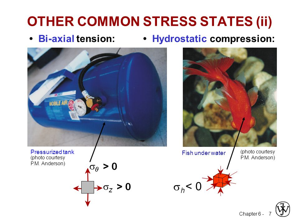 Chapter 6 - 7 Bi-axial tension: Hydrostatic compression: Pressurized tank   < 0 h (photo courtesy P.M. Anderson) (photo courtesy P.M. Anderson) OTHE