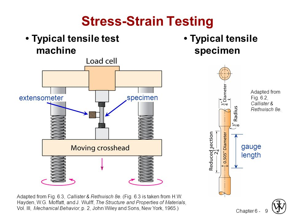 Chapter 6 - 9 Stress-Strain Testing Typical tensile test machine Adapted from Fig. 6.3, Callister & Rethwisch 8e. (Fig. 6.3 is taken from H.W. Hayden,