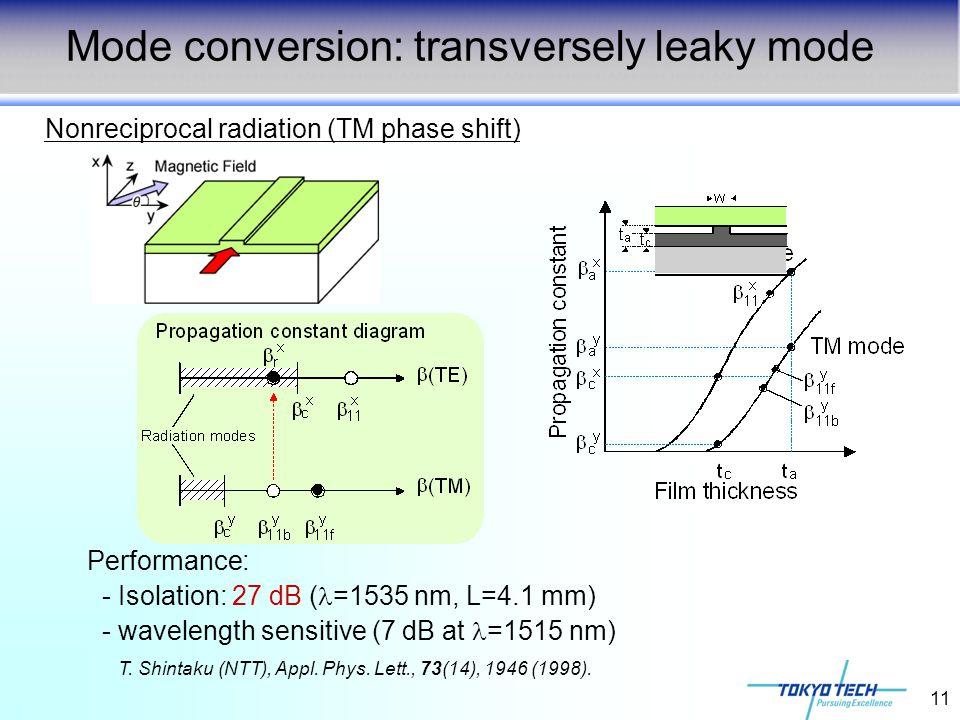 IEEE Photonics Soc. distinguished lecture 11 T. Shintaku (NTT), Appl. Phys. Lett., 73(14), 1946 (1998). Nonreciprocal radiation (TM phase shift) Mode