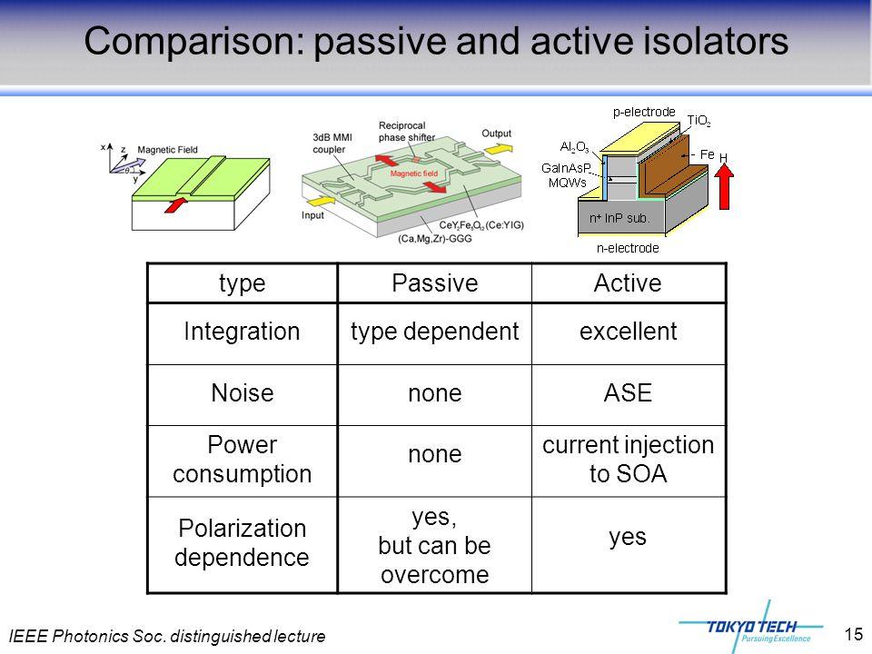IEEE Photonics Soc. distinguished lecture 15 typePassiveActive Integrationtype dependentexcellent NoisenoneASE Power consumption none current injectio