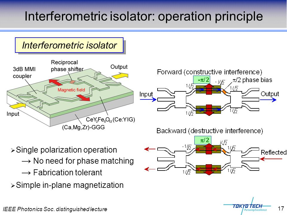 IEEE Photonics Soc. distinguished lecture 17  Single polarization operation → No need for phase matching → Fabrication tolerant  Simple in-plane mag