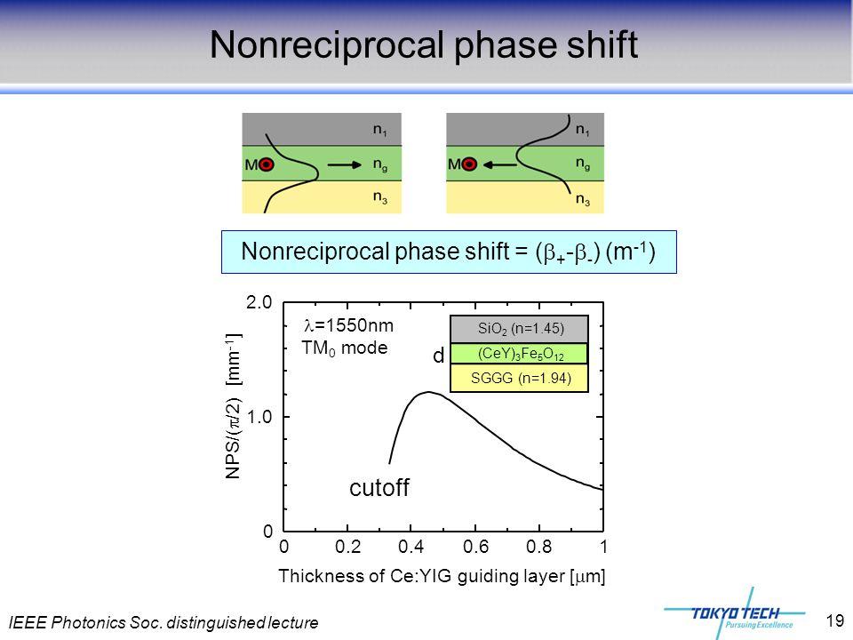 IEEE Photonics Soc. distinguished lecture 19 Nonreciprocal phase shift = (  + -  - ) (m -1 ) Nonreciprocal phase shift 00.20.40.60.81 0 1.0 2.0 Thic