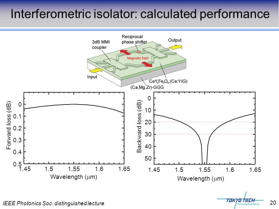 IEEE Photonics Soc. distinguished lecture 20 1.451.51.551.61.65 0 0.1 0.2 0.3 0.4 0.5 Wavelength (  m) Forward loss (dB) Interferometric isolator: ca