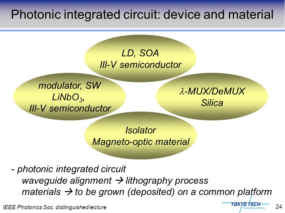 IEEE Photonics Soc. distinguished lecture 24 Photonic integrated circuit: device and material -photonic integrated circuit waveguide alignment  litho