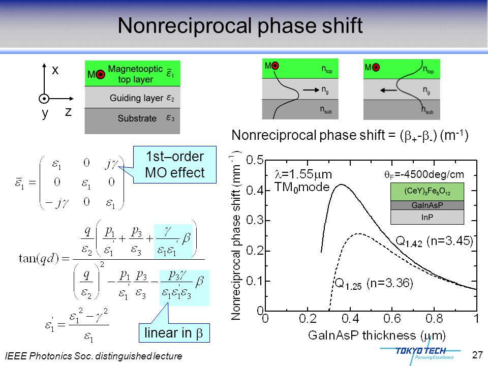 IEEE Photonics Soc. distinguished lecture 27 Nonreciprocal phase shift = (  + -  - ) (m -1 ) Nonreciprocal phase shift linear in  y z x 1st–order M