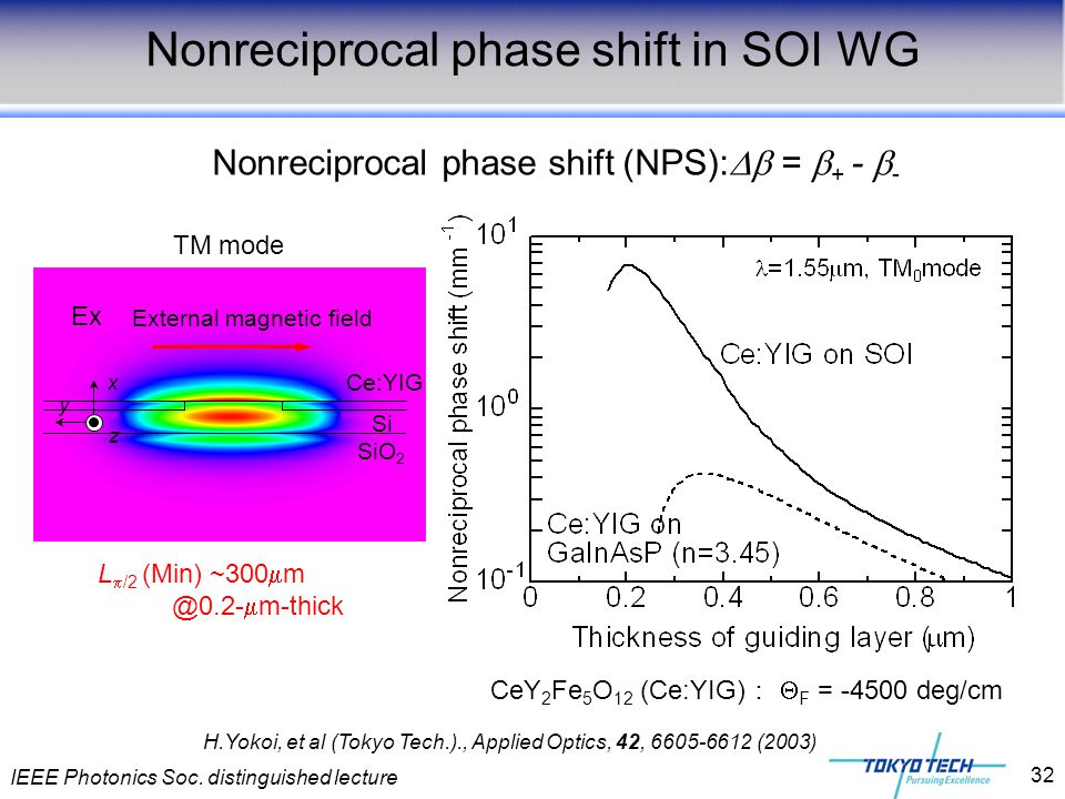 IEEE Photonics Soc. distinguished lecture 32 Nonreciprocal phase shift (NPS):  =  + -  - External magnetic field SiO 2 Ce:YIG Si Ce:YIG Si SiO 2 x