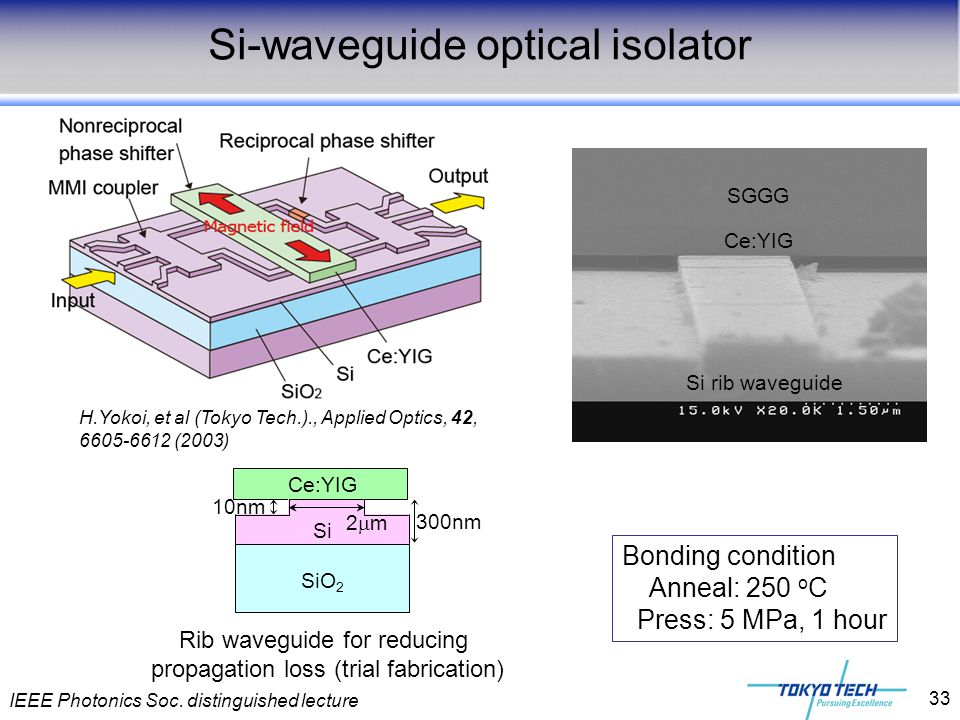 IEEE Photonics Soc. distinguished lecture 33 Si-waveguide optical isolator 4.0mm SOI Ce:YIG Rib waveguide for reducing propagation loss (trial fabrica