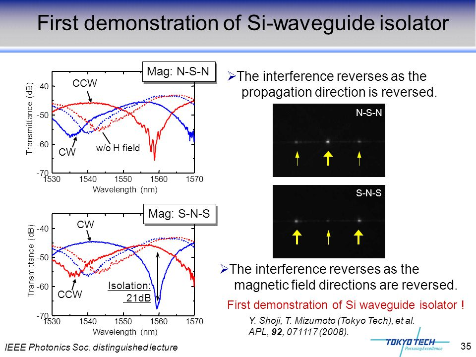 IEEE Photonics Soc.distinguished lecture 35 First demonstration of Si waveguide isolator .