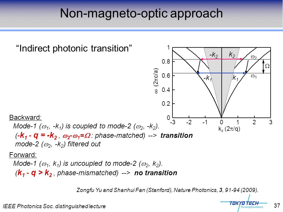 """IEEE Photonics Soc. distinguished lecture 37 Non-magneto-optic approach """"Indirect photonic transition"""" Zongfu Yu and Shanhui Fan (Stanford), Nature Ph"""
