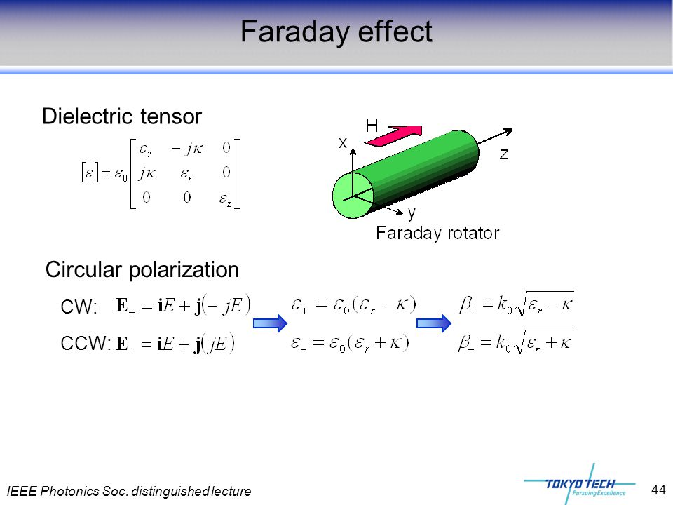 IEEE Photonics Soc. distinguished lecture 44 Faraday effect Dielectric tensor Circular polarization CW: CCW: