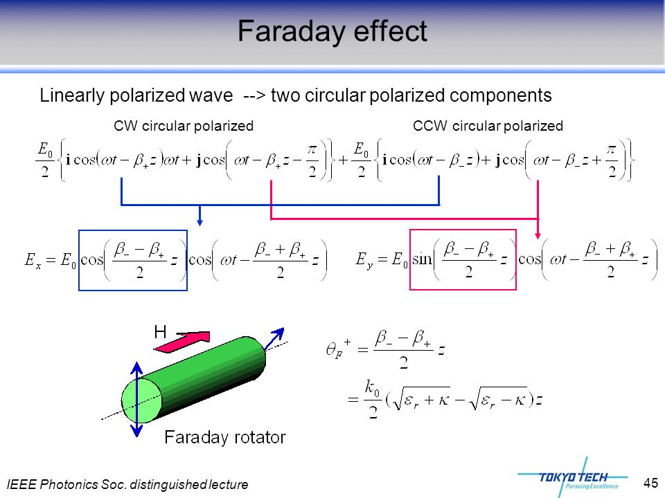 IEEE Photonics Soc. distinguished lecture 45 Faraday effect Linearly polarized wave --> two circular polarized components CW circular polarized CCW ci