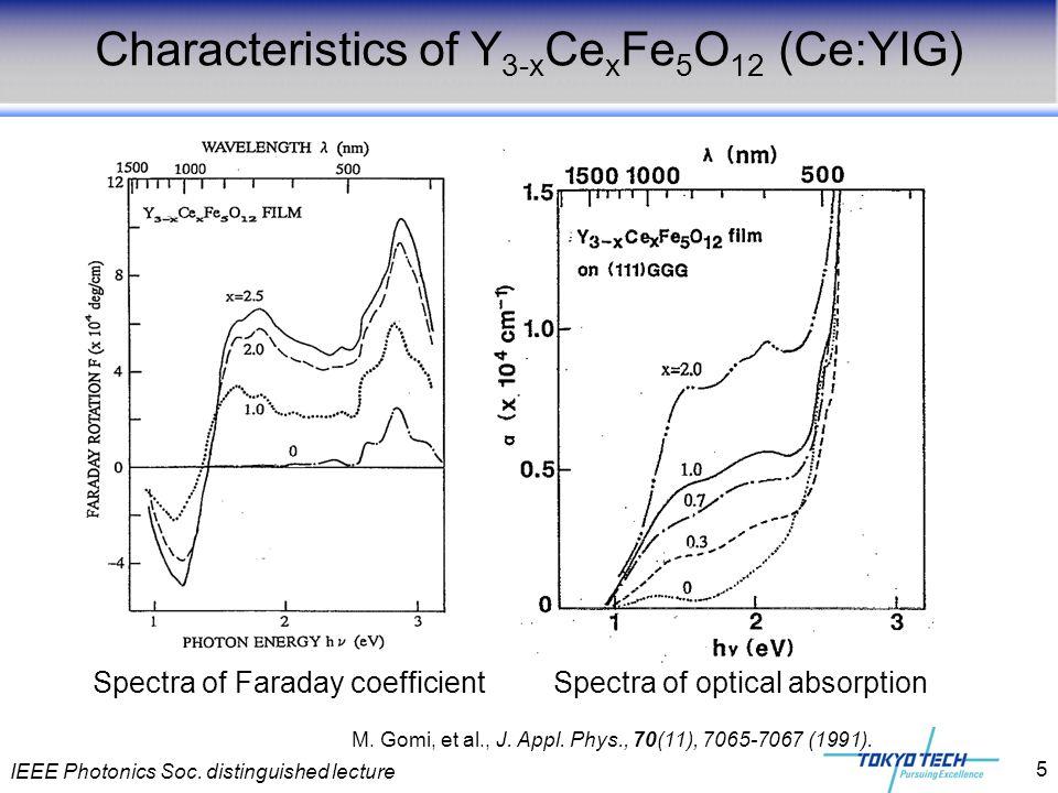 IEEE Photonics Soc. distinguished lecture 5 M. Gomi, et al., J. Appl. Phys., 70(11), 7065-7067 (1991). Characteristics of Y 3-x Ce x Fe 5 O 12 (Ce:YIG