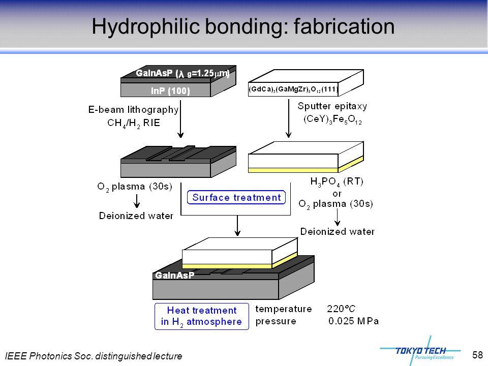 IEEE Photonics Soc. distinguished lecture 58 Hydrophilic bonding: fabrication
