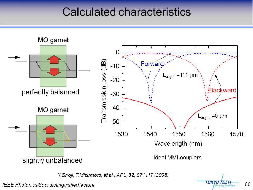 IEEE Photonics Soc. distinguished lecture 60 Ideal MMI couplers Y.Shoji, T.Mizumoto, et al., APL, 92, 071117 (2008) 15301540155015601570 -50 -40 -30 -