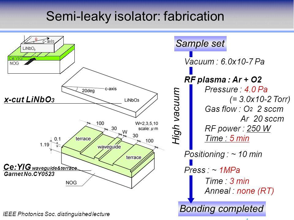 IEEE Photonics Soc. distinguished lecture 65 Semi-leaky isolator: fabrication x-cut LiNbO 3 Ce:YIG waveguide&terrace Garnet No.CY0523 4.5mm Bonding co