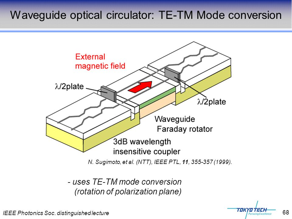 IEEE Photonics Soc. distinguished lecture 68 Waveguide optical circulator: TE-TM Mode conversion - uses TE-TM mode conversion (rotation of polarizatio