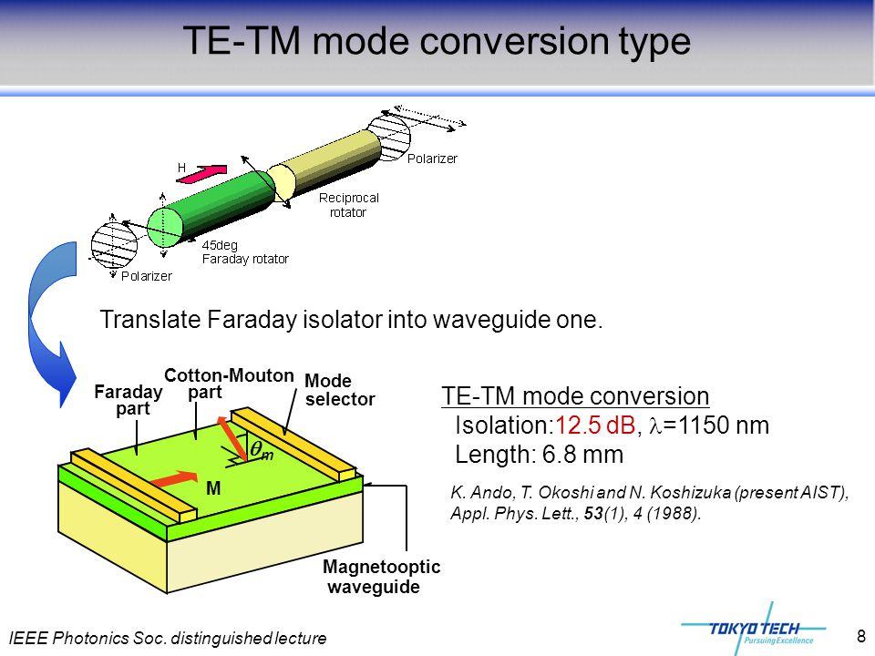 IEEE Photonics Soc. distinguished lecture 8 Translate Faraday isolator into waveguide one. TE-TM mode conversion type TE-TM mode conversion Isolation:
