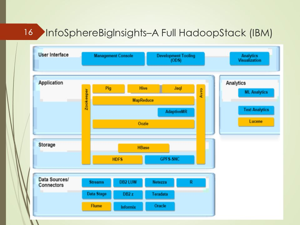 InfoSphereBiglnsights–A Full HadoopStack (IBM) 16