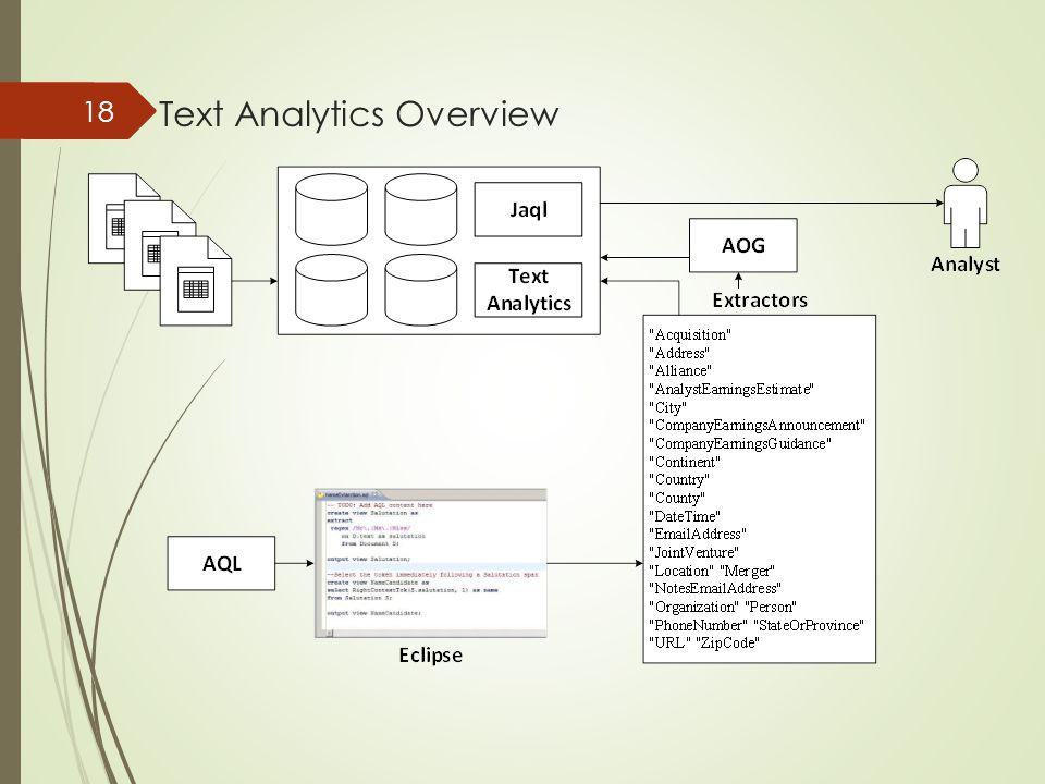 Text Analytics Overview 18