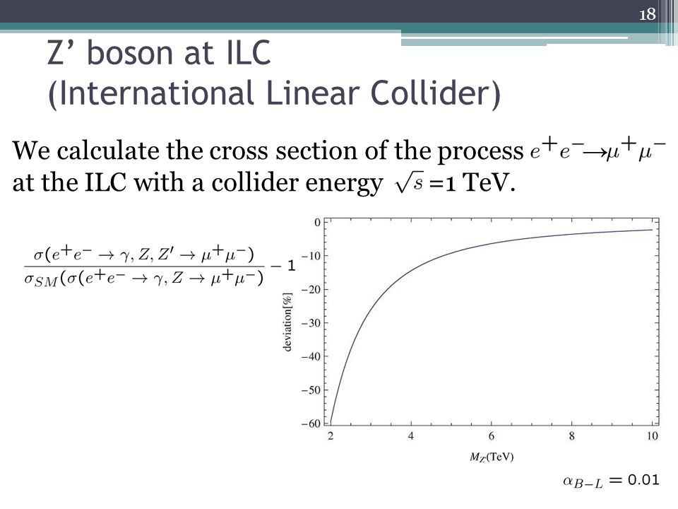 Z' boson at ILC (International Linear Collider) We calculate the cross section of the process → at the ILC with a collider energy =1 TeV. 18
