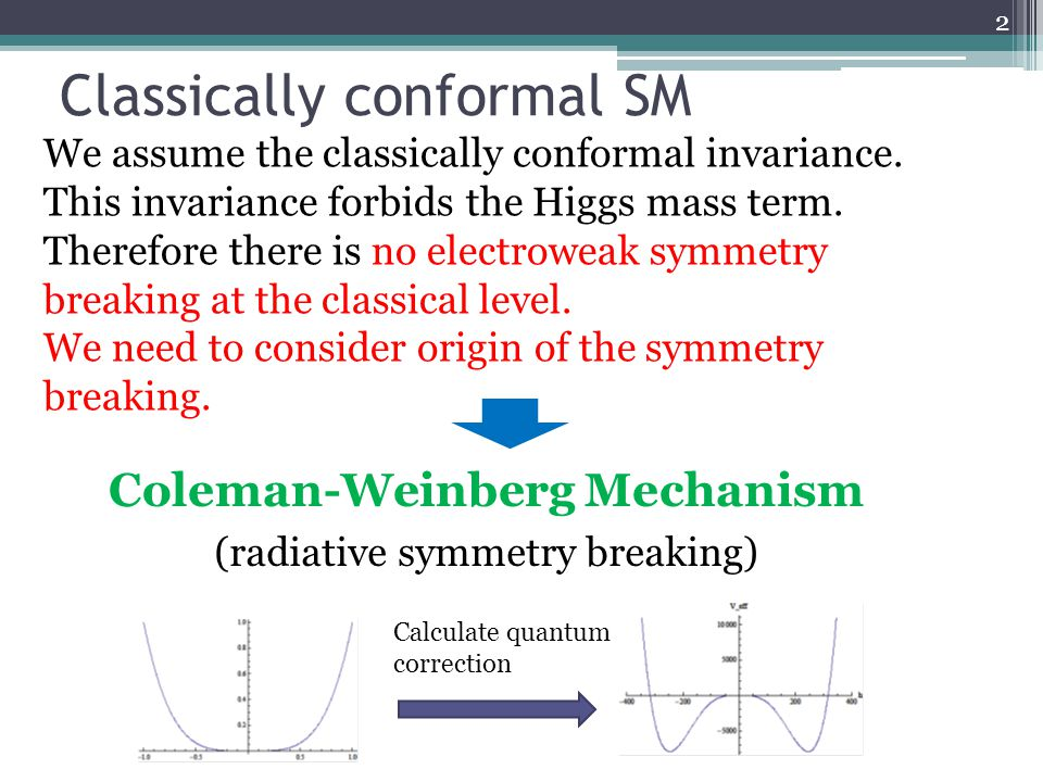 Classically conformal SM We assume the classically conformal invariance. This invariance forbids the Higgs mass term. Therefore there is no electrowea