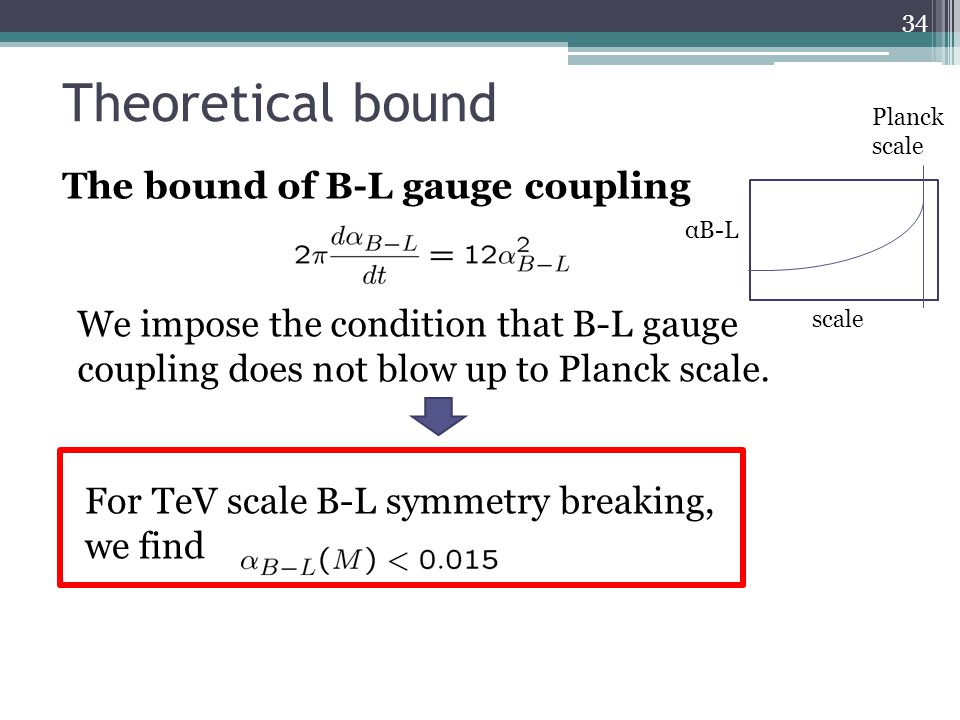 Theoretical bound The bound of B-L gauge coupling We impose the condition that B-L gauge coupling does not blow up to Planck scale. For TeV scale B-L