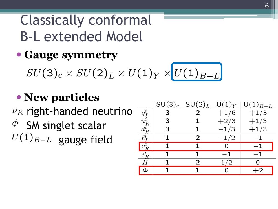 Classically conformal B-L extended Model Gauge symmetry New particles right-handed neutrino SM singlet scalar gauge field 6
